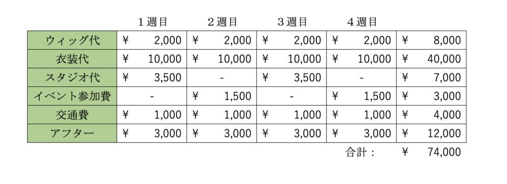 コスプレ_費用シミュレーション